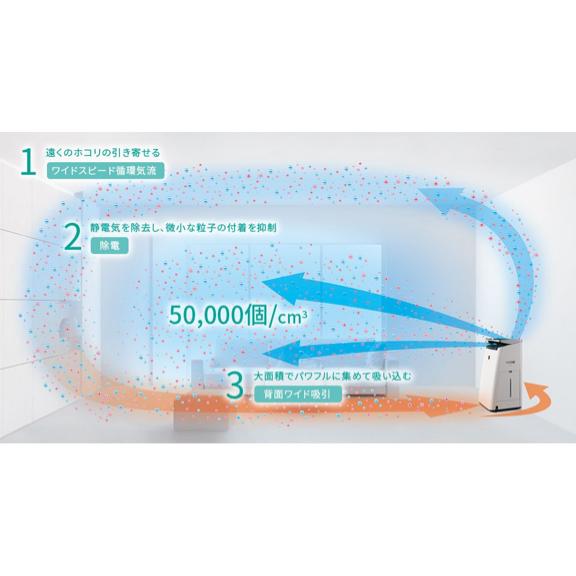 業務用空気清浄機の法人レンタル   シャープ KI-LP100   オフィスエア