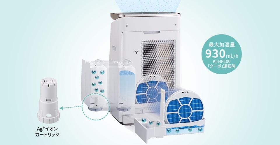乾燥が気になる季節もキレイな水でたっぷり加湿・最大加湿量930mL/hの説明イラスト