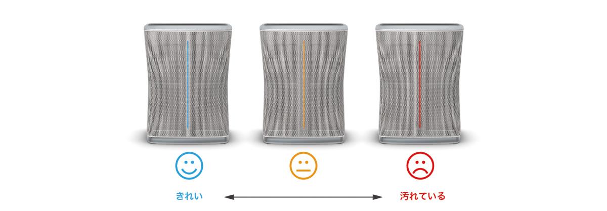 空気の汚れを3段階でお知らせしてくれるLEDインジケーター搭載の説明イラスト