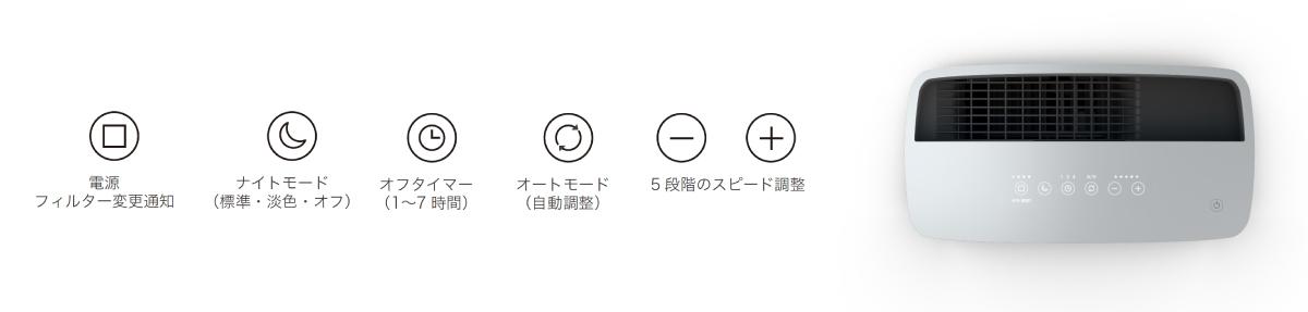 タッチパネル方式の美しくシンプルなインターフェースの説明イラスト